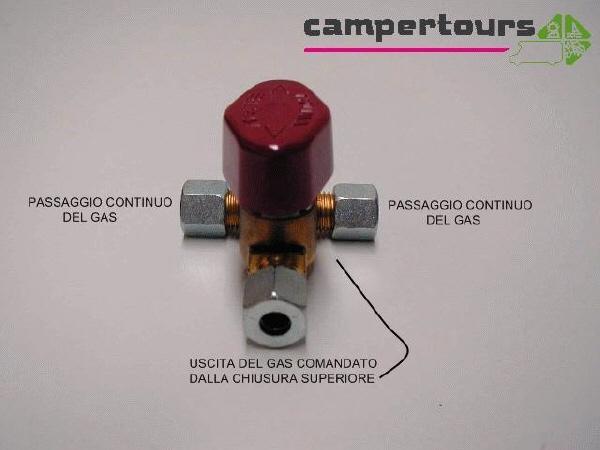 Raccorderia gas for Collegamento del tubo di rame al pex